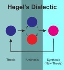 Thesis, antithesis, synthesis - ipfsio